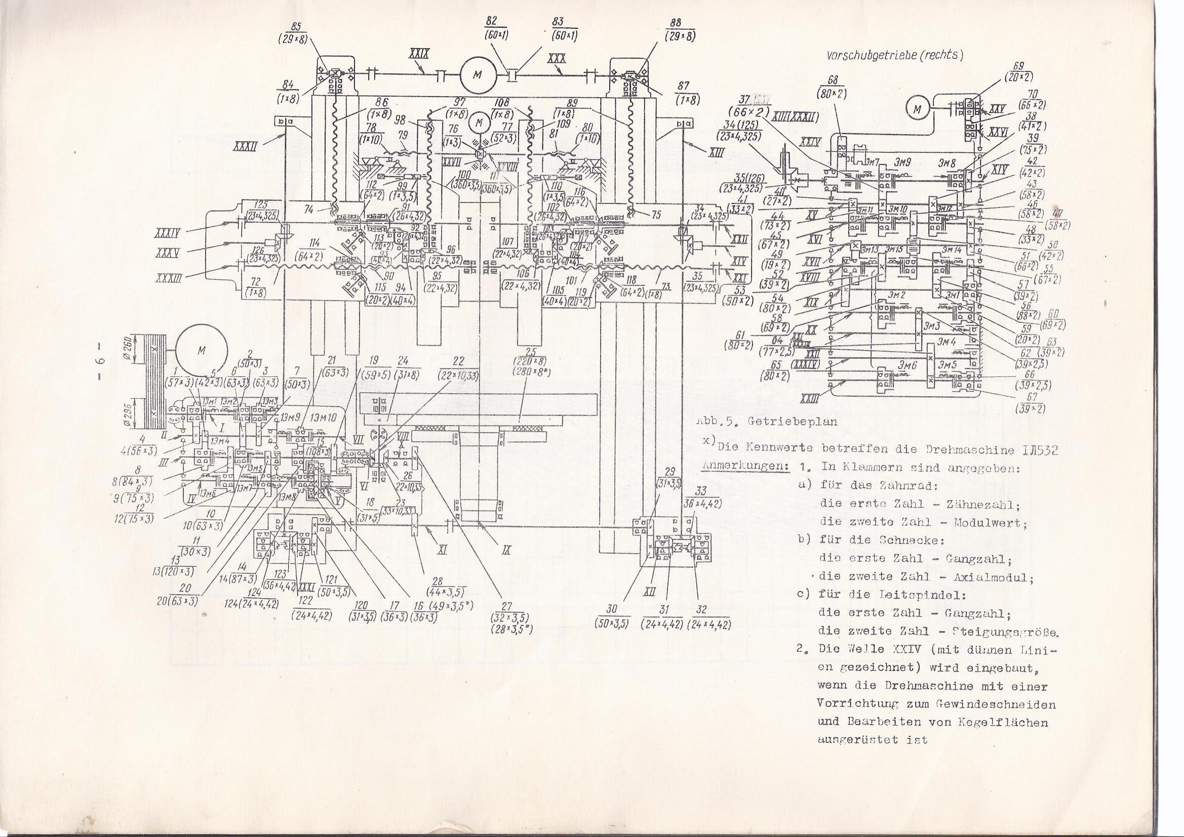 STANKO 1525 1L532 Getriebeplan