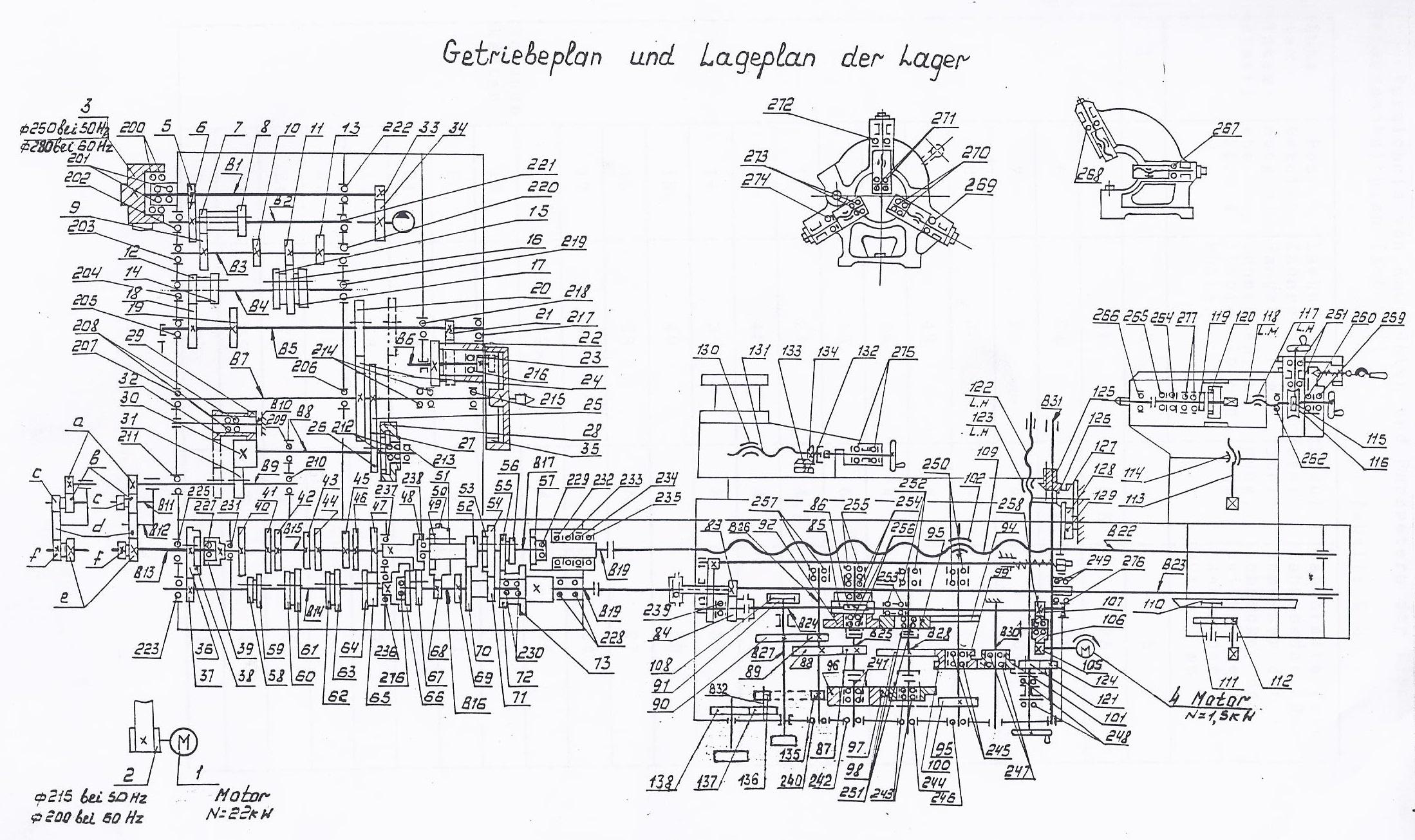 STANKO 1H65 Getriebeplan