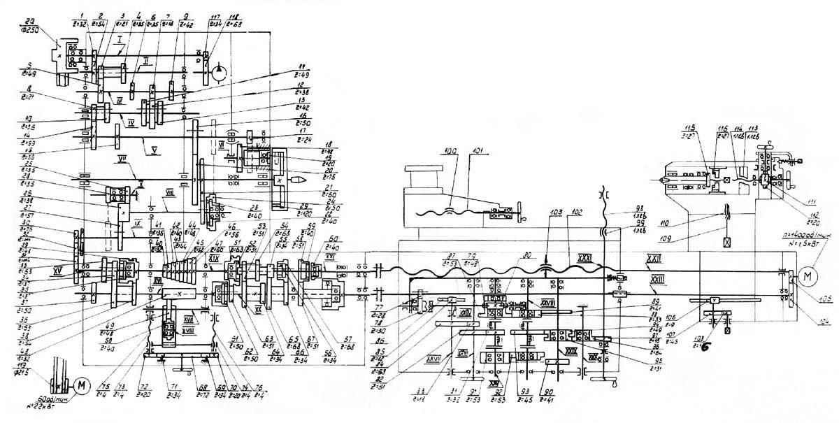 STANKO 1M65 Getriebeplan