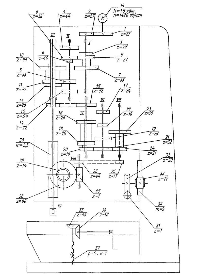 STANKO 2H118 Getriebeplan