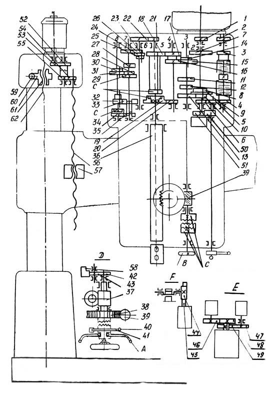 STANKO 2H55 Getriebeplan