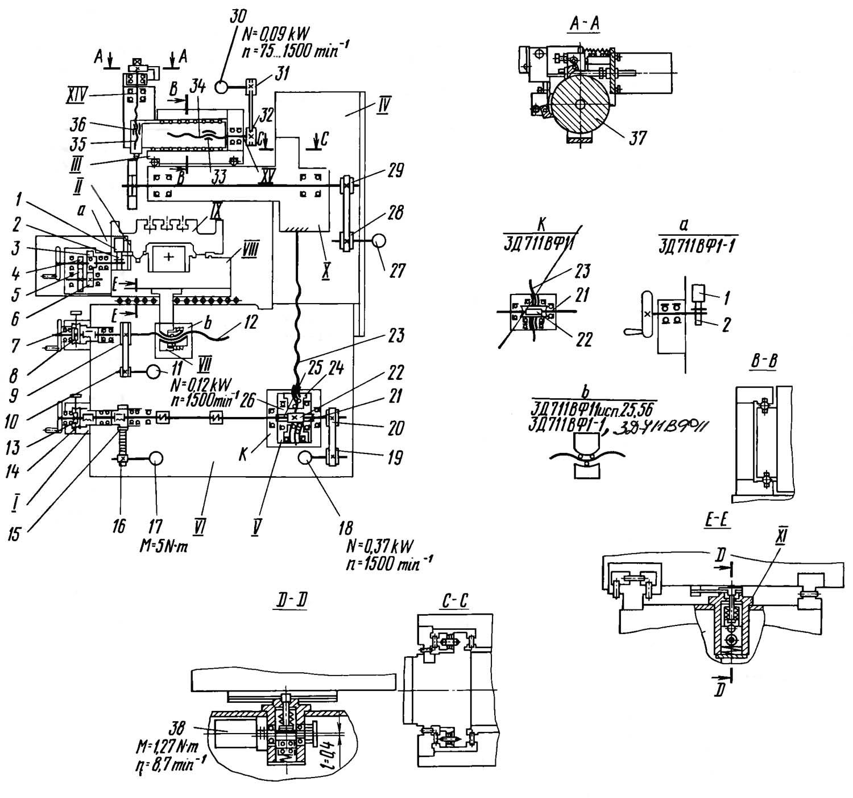 STANKO 3D711 Getriebeplan