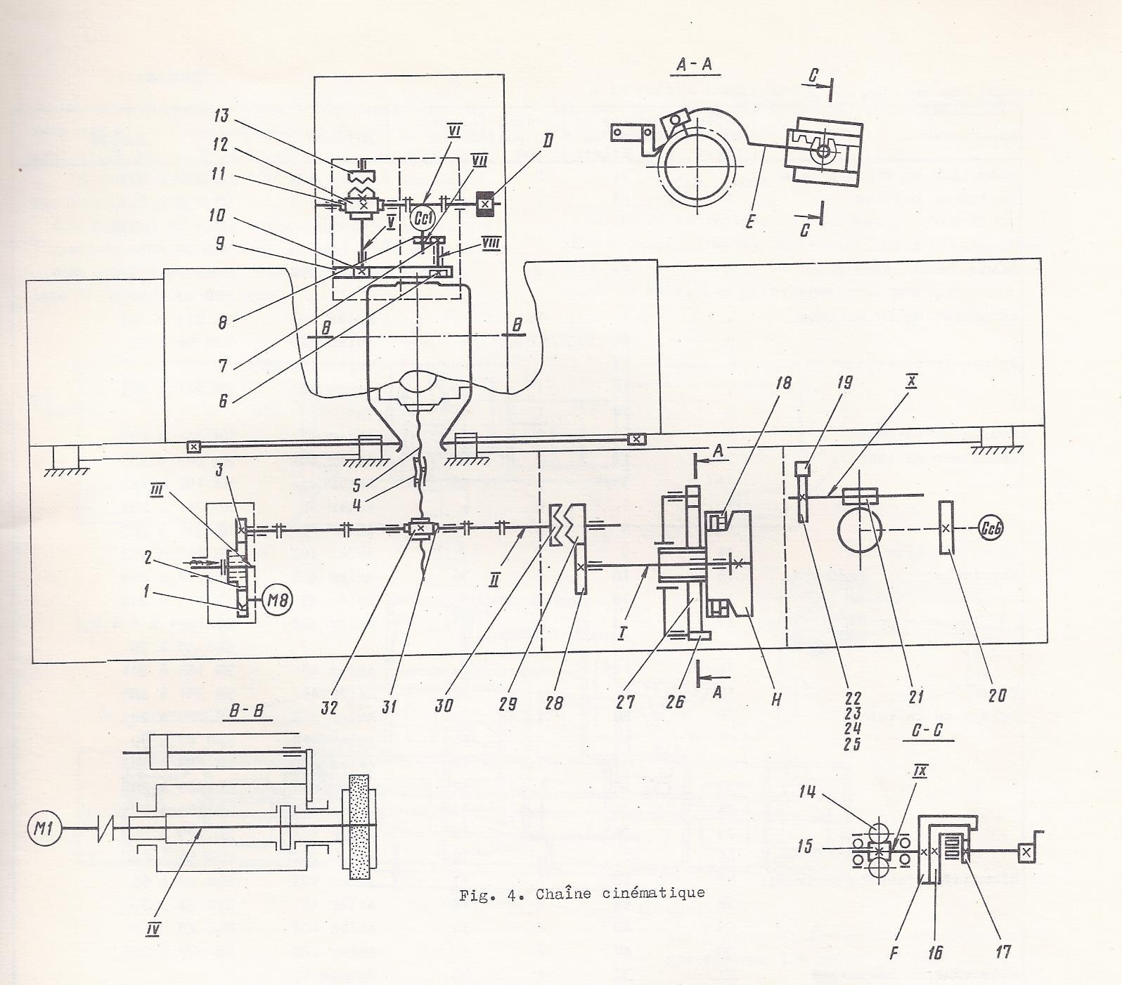 STANKO 3D722 Getriebeplan