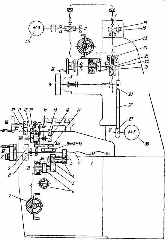 STANKO 3G71 Getriebeplan