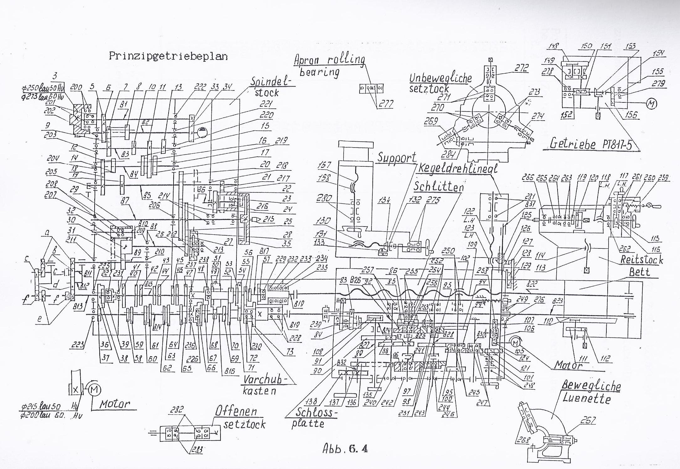 STANKO PT817 Getriebeplan