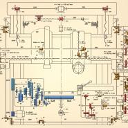 STANKO 1553 Getriebeplan