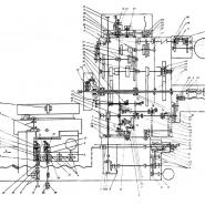 STANKO 2A620 Getriebeplan