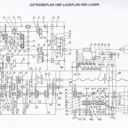 STANKO 16K40 Getriebeplan